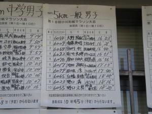 小川和紙マラソン⑤